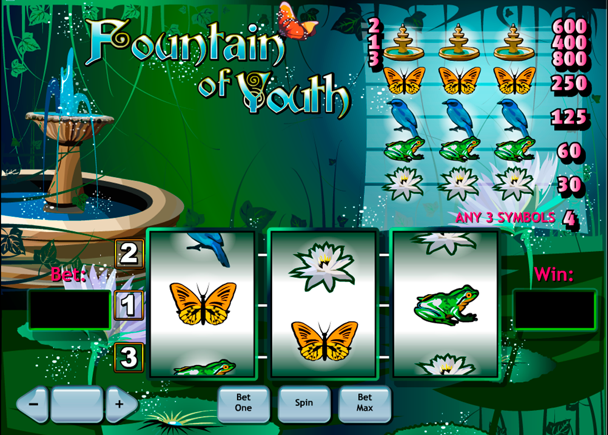 fountain of youth playtech игровой автомат